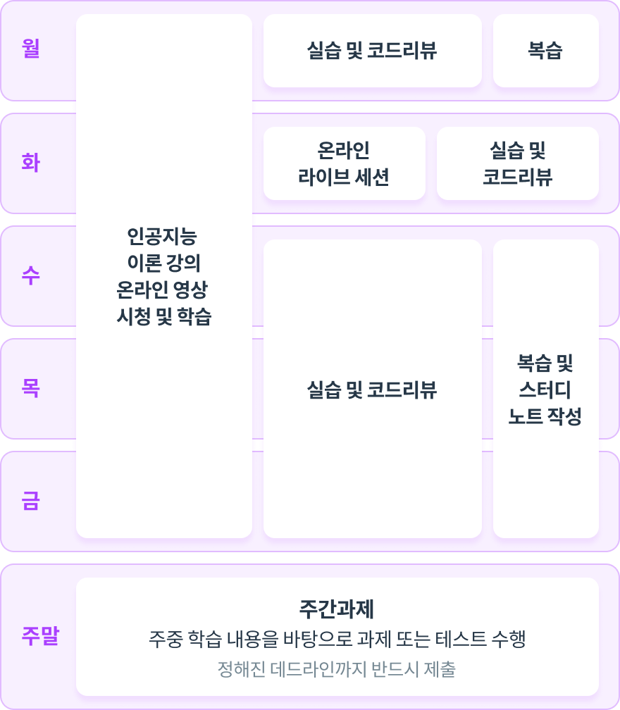 인공지능 주간 시간표